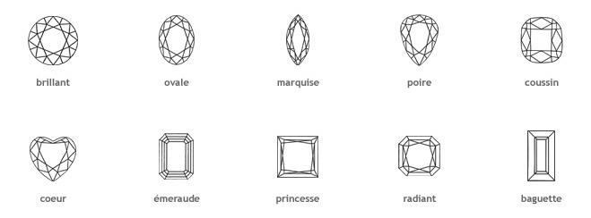diamant-formes